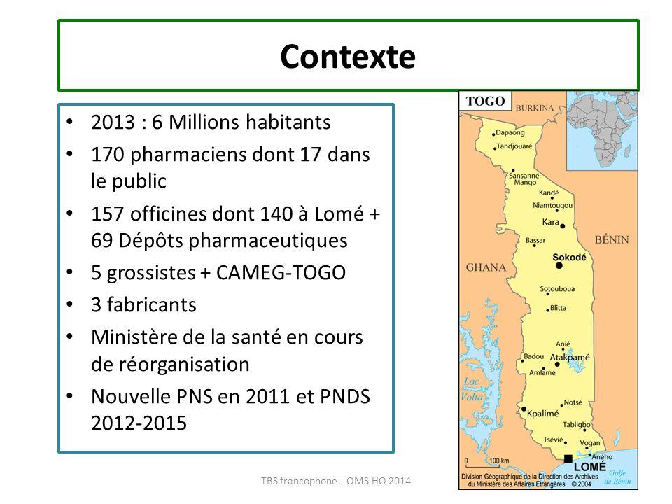 Contexte 2013 : 6 Millions habitants 170 pharmaciens dont 17 dans le public 157 officines dont 140 à Lomé + 69 Dépôts pharmaceutiques 5 grossistes + C