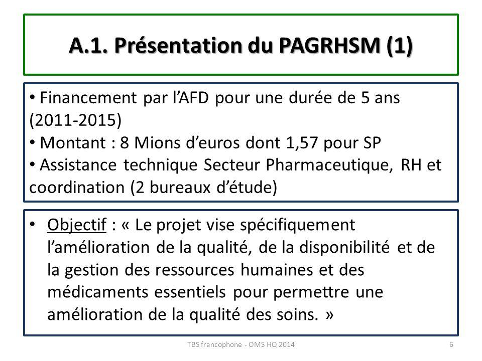 Sous-composante 2.1 : Optimisation des principales fonctions de régulation du secteur pharmaceutique Sous-composante 2.2 : Consolidation et amélioration de la performance du système dapprovisionnement des MEG, géré par la CAMEG-TOGO Sous-composante 2.3.