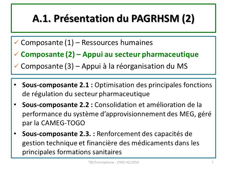 Sous-composante 2.1 : Optimisation des principales fonctions de régulation du secteur pharmaceutique Sous-composante 2.2 : Consolidation et améliorati