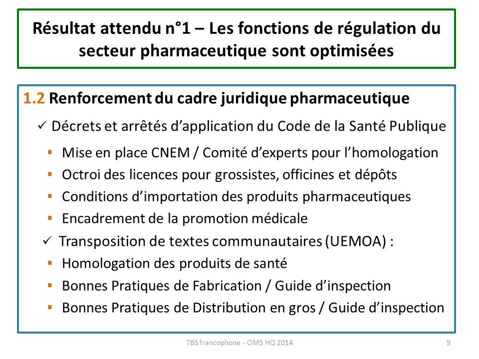 1.2 Renforcement du cadre juridique pharmaceutique Décrets et arrêtés dapplication du Code de la Santé Publique Mise en place CNEM / Comité dexperts p