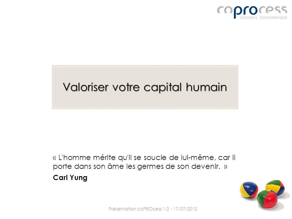 Présentation coPROcess 1.0 - 17/07/2012 Valoriser votre capital humain « L homme mérite qu il se soucie de lui-même, car il porte dans son âme les germes de son devenir.