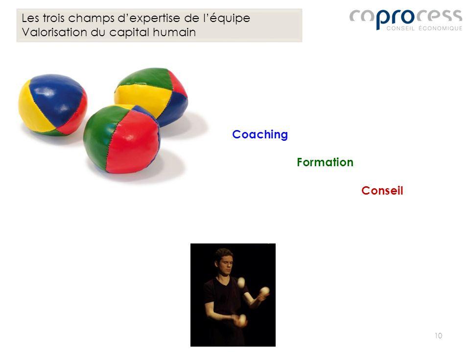 Les trois champs dexpertise de léquipe Valorisation du capital humain Coaching Formation Conseil 10