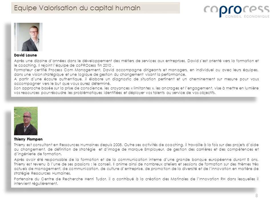 Thierry Plompen Thierry est consultant en Ressources Humaines depuis 2008. Outre ses activités de coaching, il travaille à la fois sur des projets dai