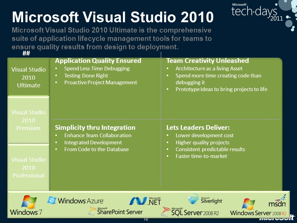 16 Microsoft Visual Studio 2010 Microsoft Visual Studio 2010 Ultimate is the comprehensive suite of application lifecycle management tools for teams to ensure quality results from design to deployment.