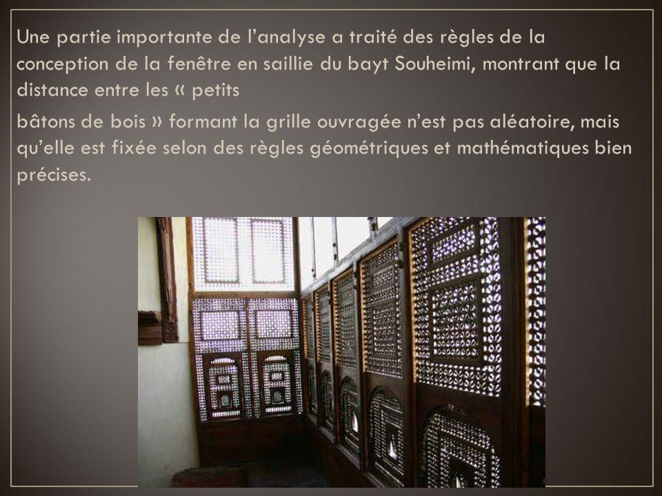 Une partie importante de lanalyse a traité des règles de la conception de la fenêtre en saillie du bayt Souheimi, montrant que la distance entre les «