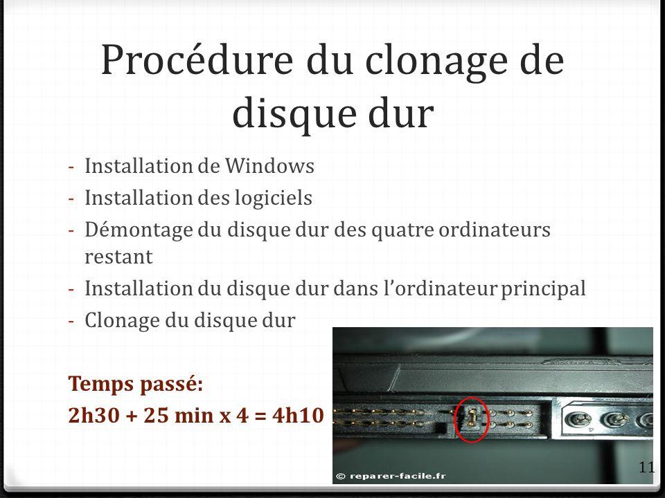 Procédure du clonage de disque dur - Installation de Windows - Installation des logiciels - Démontage du disque dur des quatre ordinateurs restant - I