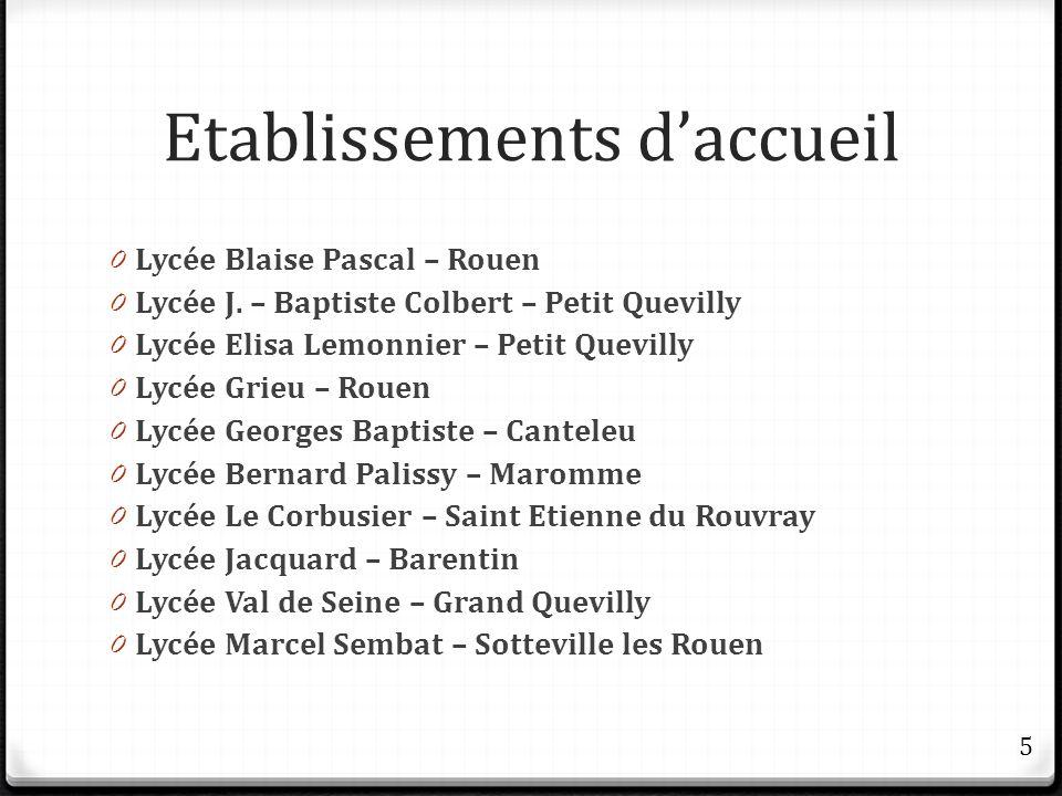 Etablissements daccueil 0 Lycée Blaise Pascal – Rouen 0 Lycée J. – Baptiste Colbert – Petit Quevilly 0 Lycée Elisa Lemonnier – Petit Quevilly 0 Lycée
