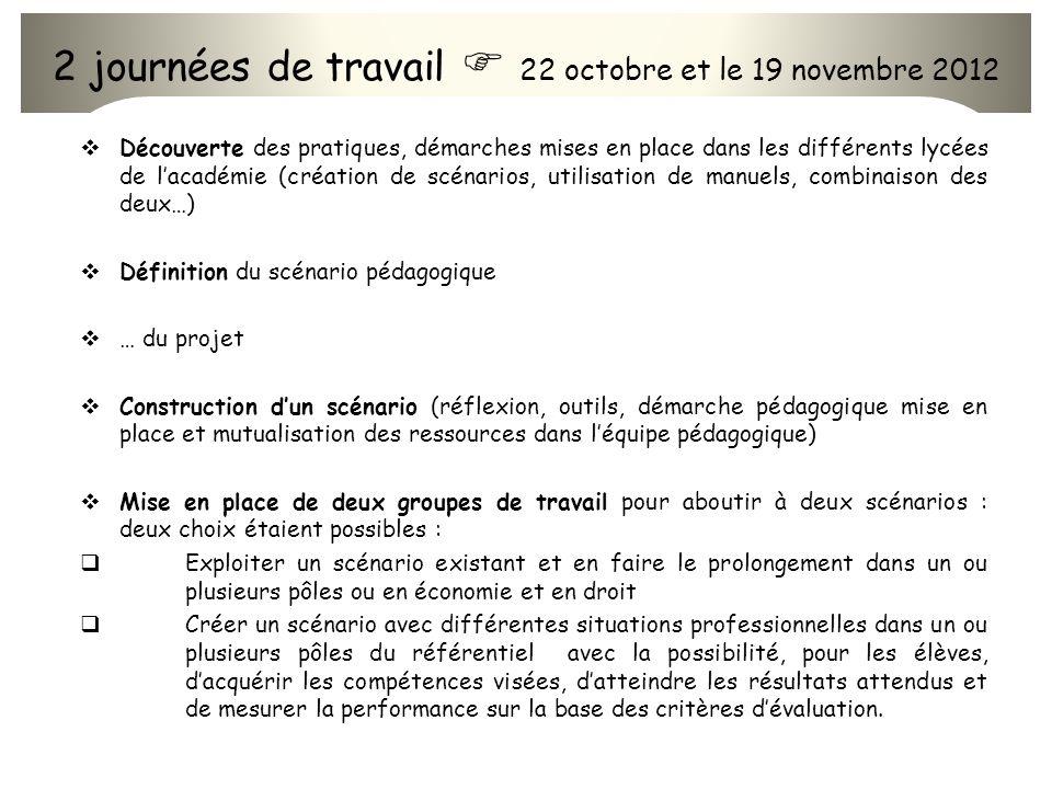 2 journées de travail 22 octobre et le 19 novembre 2012 Découverte des pratiques, démarches mises en place dans les différents lycées de lacadémie (cr