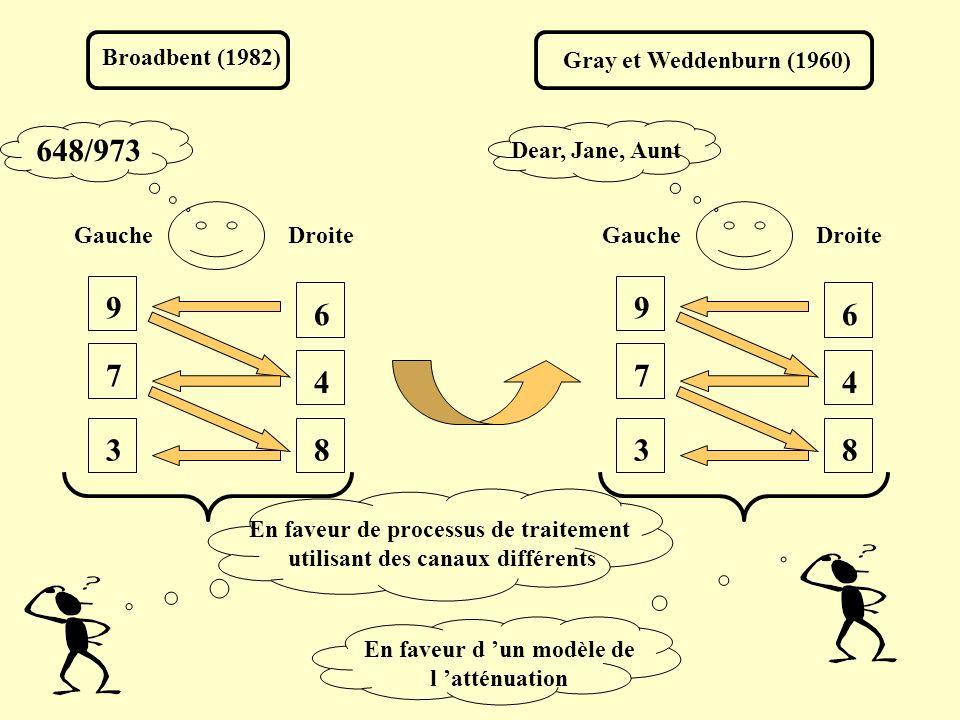 GaucheDroite 9 7 3 6 4 8 648/973 GaucheDroite 9 7 3 6 4 8 Dear, Jane, Aunt Broadbent (1982) Gray et Weddenburn (1960) En faveur de processus de traite