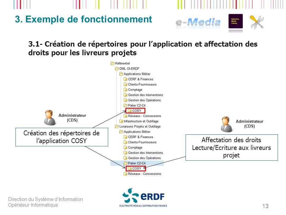 Direction du Système dInformation Opérateur Informatique 13 3. Exemple de fonctionnement 3.1- Création de répertoires pour lapplication et affectation