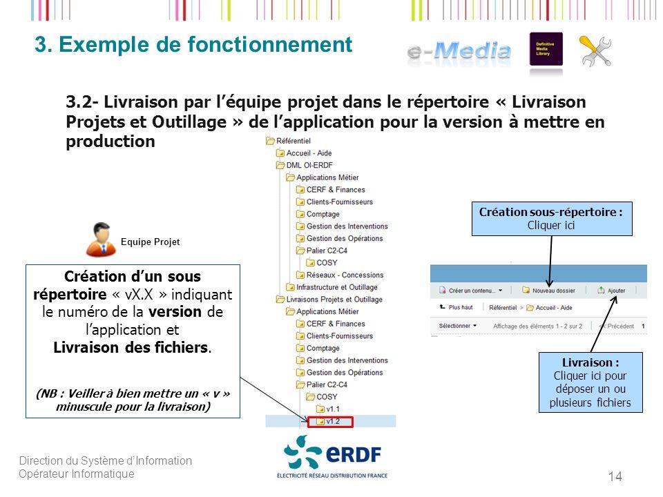 Direction du Système dInformation Opérateur Informatique 14 3. Exemple de fonctionnement 3.2- Livraison par léquipe projet dans le répertoire « Livrai