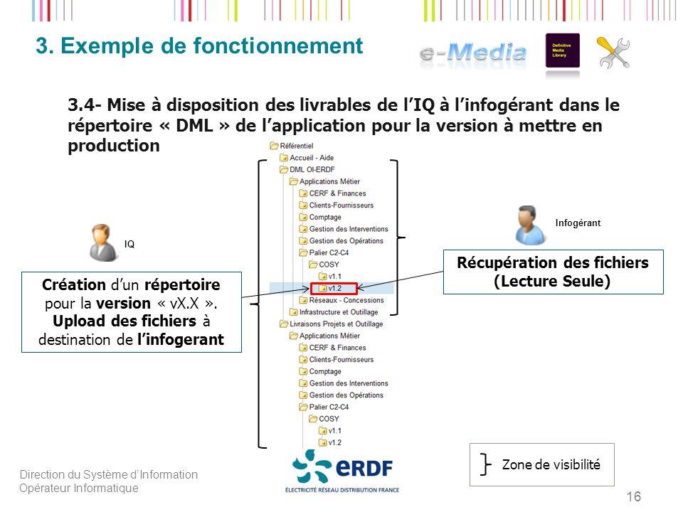 Direction du Système dInformation Opérateur Informatique 16 3. Exemple de fonctionnement 3.4- Mise à disposition des livrables de lIQ à linfogérant da