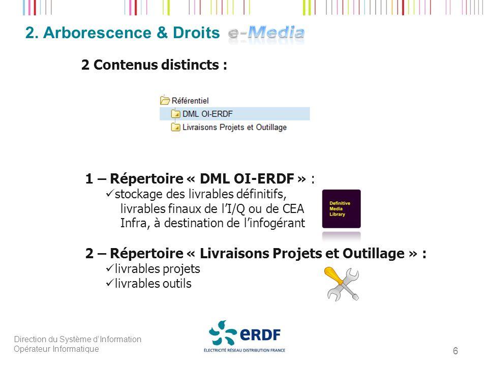 Direction du Système dInformation Opérateur Informatique 6 2. Arborescence & Droits 2 Contenus distincts : 1 – Répertoire « DML OI-ERDF » : stockage d