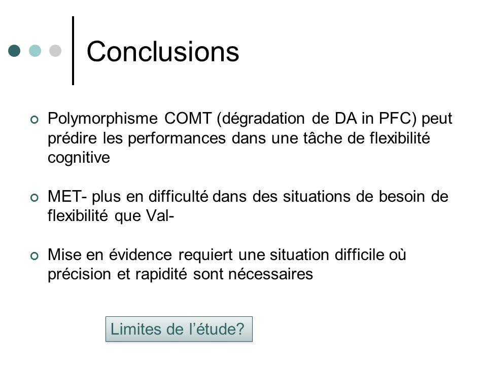 Conclusions Polymorphisme COMT (dégradation de DA in PFC) peut prédire les performances dans une tâche de flexibilité cognitive MET- plus en difficult