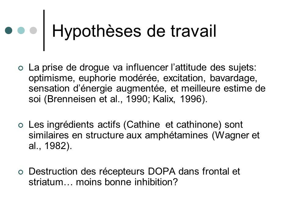 Hypothèses de travail La prise de drogue va influencer lattitude des sujets: optimisme, euphorie modérée, excitation, bavardage, sensation dénergie au