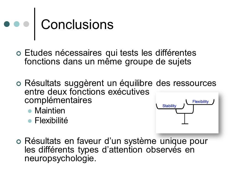 Conclusions Etudes nécessaires qui tests les différentes fonctions dans un même groupe de sujets Résultats suggèrent un équilibre des ressources entre