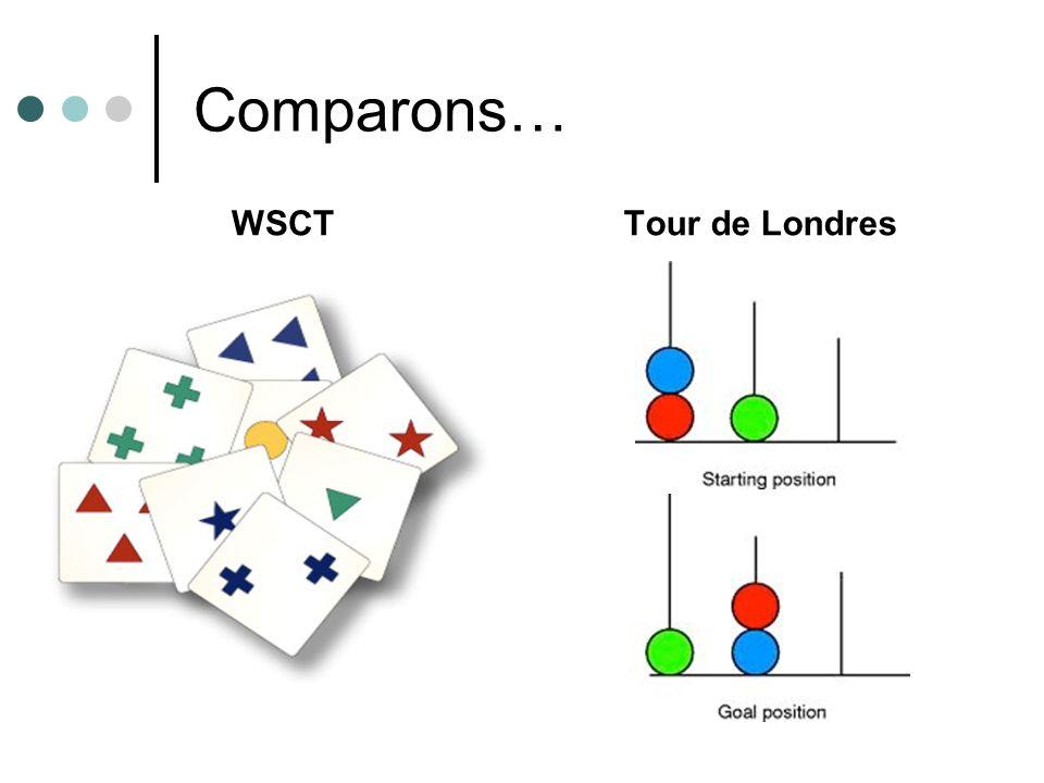 Comparons… WSCTTour de Londres