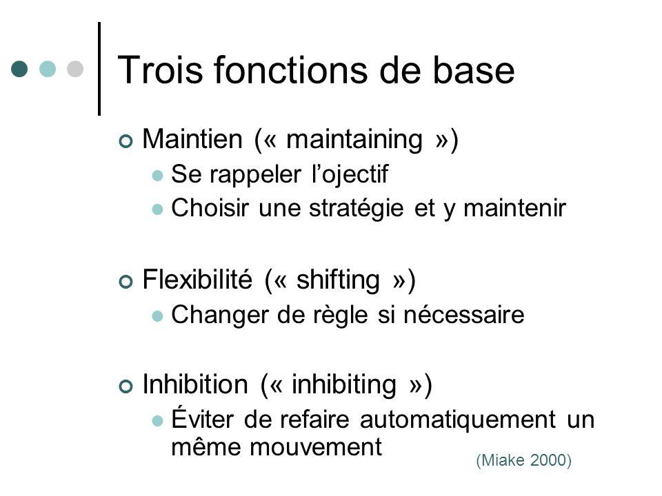Trois fonctions de base Maintien (« maintaining ») Se rappeler lojectif Choisir une stratégie et y maintenir Flexibilité (« shifting ») Changer de règ