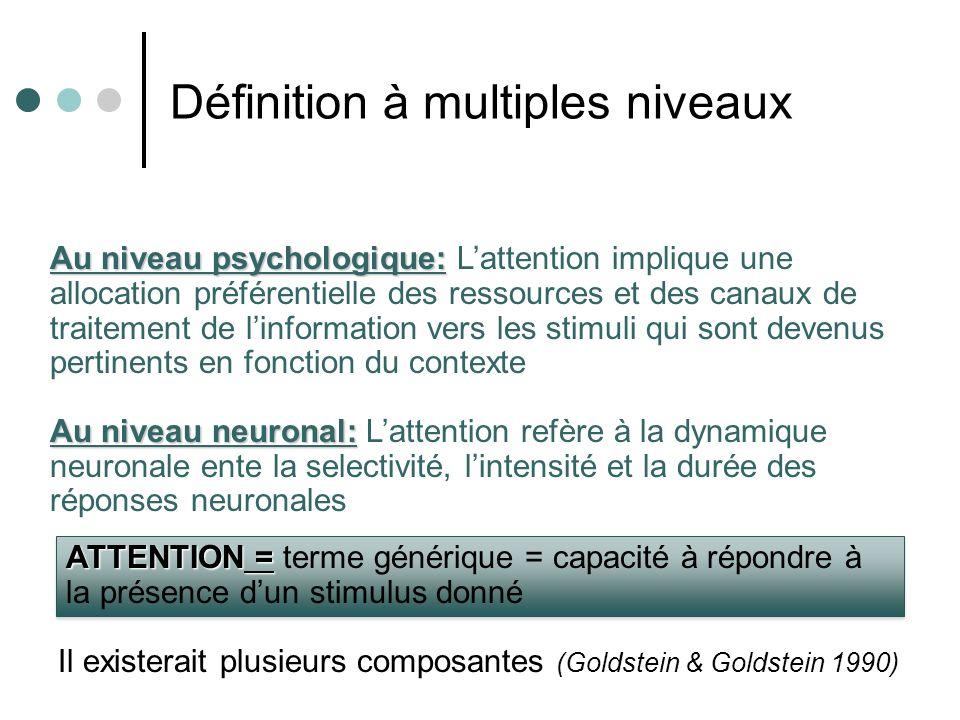 Définition à multiples niveaux Au niveau psychologique: Au niveau psychologique: Lattention implique une allocation préférentielle des ressources et des canaux de traitement de linformation vers les stimuli qui sont devenus pertinents en fonction du contexte Au niveau neuronal: Au niveau neuronal: Lattention refère à la dynamique neuronale ente la selectivité, lintensité et la durée des réponses neuronales ATTENTION = ATTENTION = terme générique = capacité à répondre à la présence dun stimulus donné Il existerait plusieurs composantes (Goldstein & Goldstein 1990)