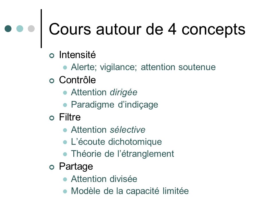 Cours autour de 4 concepts Intensité Alerte; vigilance; attention soutenue Contrôle Attention dirigée Paradigme dindiçage Filtre Attention sélective L