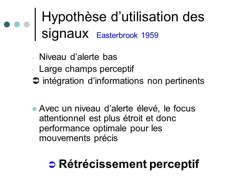 Hypothèse dutilisation des signaux Easterbrook 1959 - Niveau dalerte bas - Large champs perceptif intégration dinformations non pertinents Avec un niveau dalerte élevé, le focus attentionnel est plus étroit et donc performance optimale pour les mouvements précis Rétrécissement perceptif