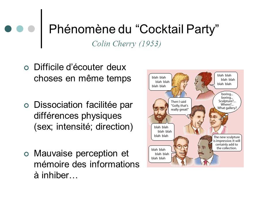 Phénomène du Cocktail Party Difficile découter deux choses en même temps Dissociation facilitée par différences physiques (sex; intensité; direction) Mauvaise perception et mémoire des informations à inhiber… Colin Cherry (1953)