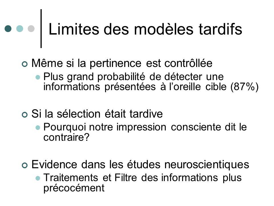 Limites des modèles tardifs Même si la pertinence est contrôllée Plus grand probabilité de détecter une informations présentées à loreille cible (87%) Si la sélection était tardive Pourquoi notre impression consciente dit le contraire.