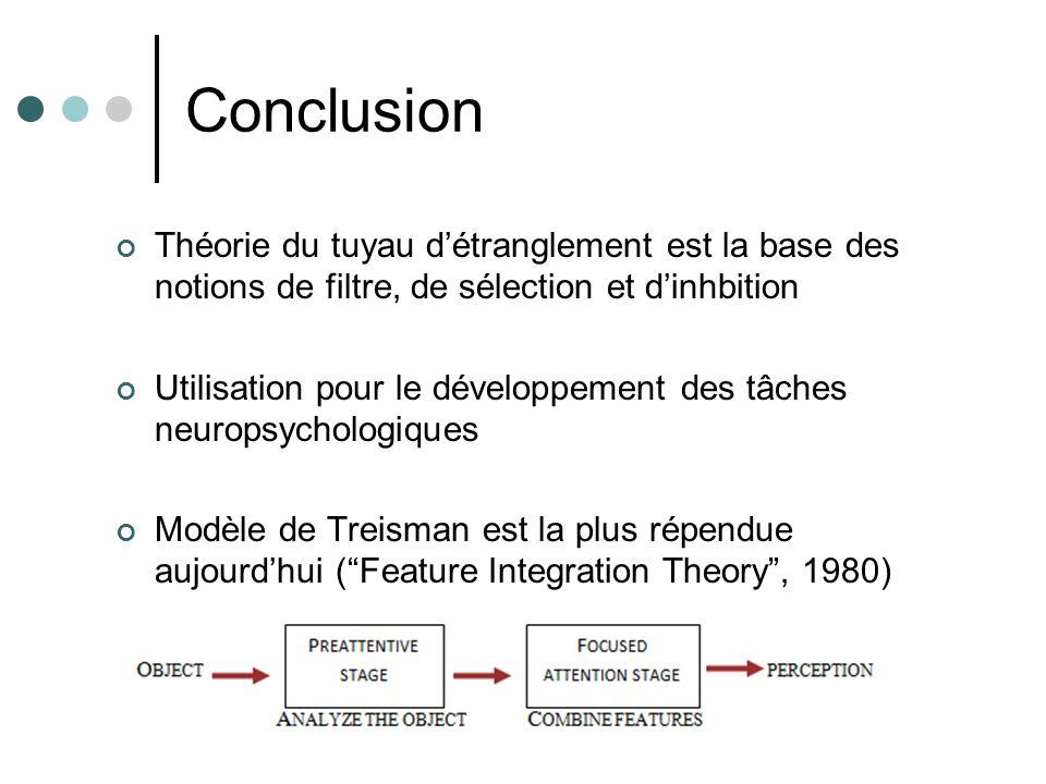 Conclusion Théorie du tuyau détranglement est la base des notions de filtre, de sélection et dinhbition Utilisation pour le développement des tâches neuropsychologiques Modèle de Treisman est la plus répendue aujourdhui (Feature Integration Theory, 1980)