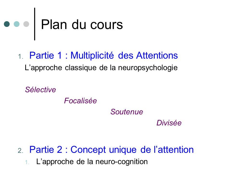 Plan du cours 1.