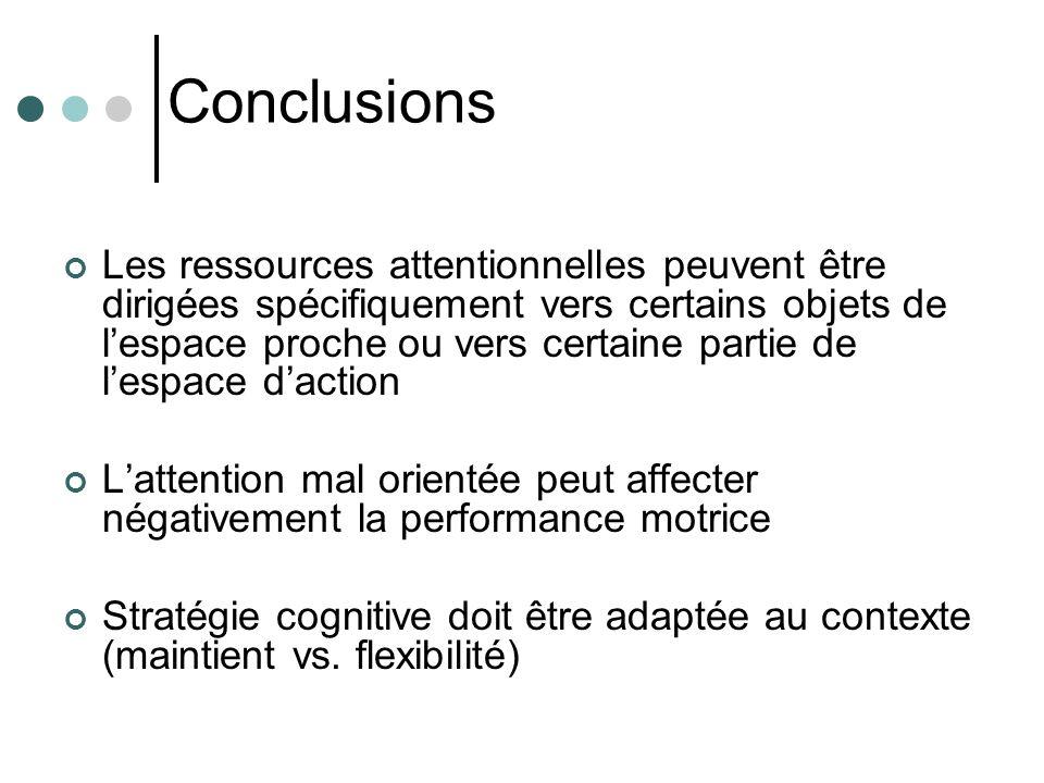 Conclusions Les ressources attentionnelles peuvent être dirigées spécifiquement vers certains objets de lespace proche ou vers certaine partie de lespace daction Lattention mal orientée peut affecter négativement la performance motrice Stratégie cognitive doit être adaptée au contexte (maintient vs.