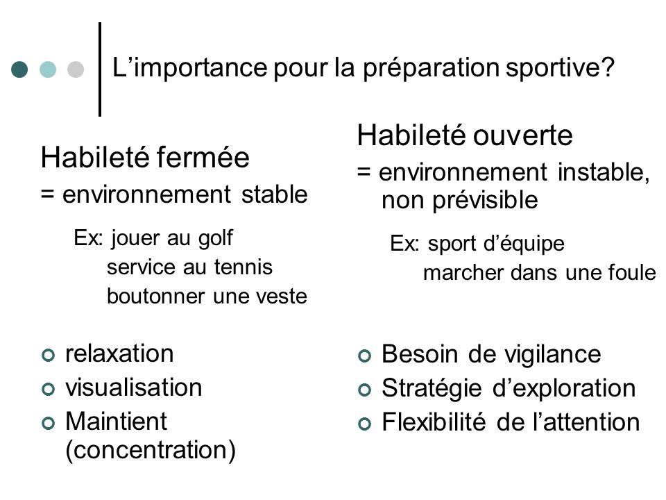 Limportance pour la préparation sportive.