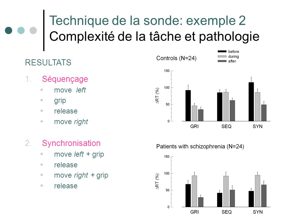 Technique de la sonde: exemple 2 Complexité de la tâche et pathologie RESULTATS 1.Séquençage move left grip release move right 2.Synchronisation move