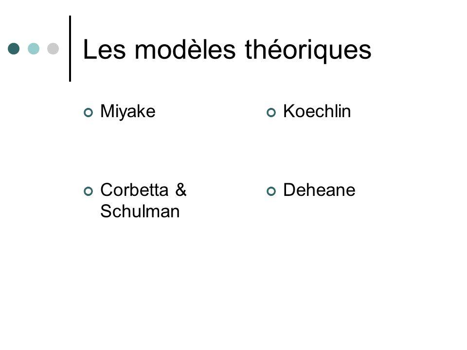 Les modèles théoriques Miyake Corbetta & Schulman Koechlin Deheane