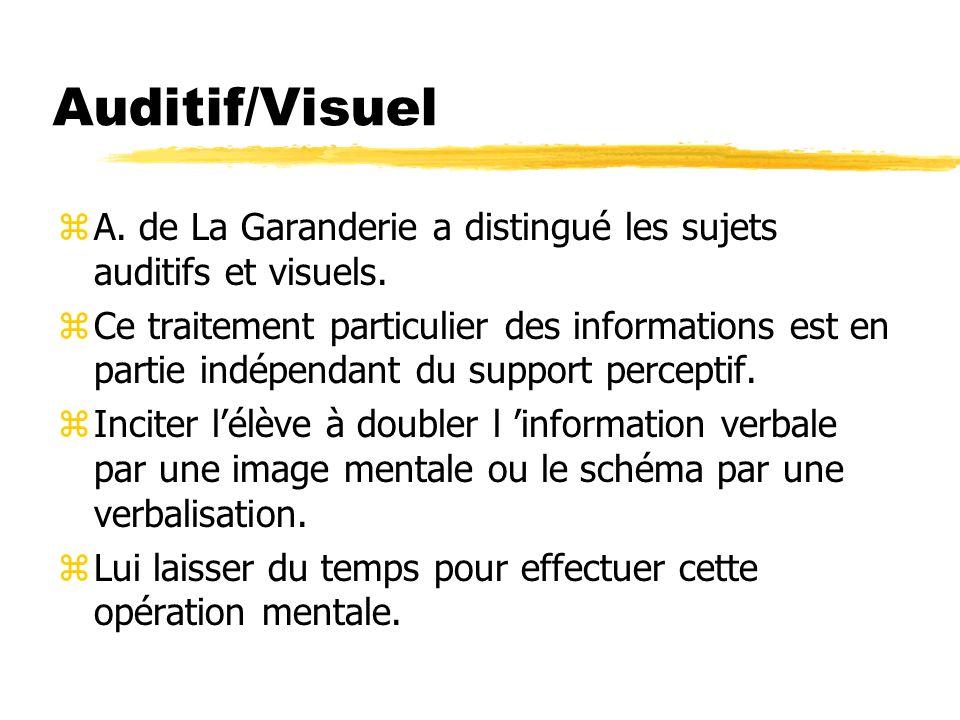 Auditif/Visuel zA. de La Garanderie a distingué les sujets auditifs et visuels. zCe traitement particulier des informations est en partie indépendant