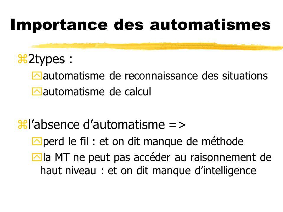 Importance des automatismes z2types : yautomatisme de reconnaissance des situations yautomatisme de calcul zlabsence dautomatisme => yperd le fil : et