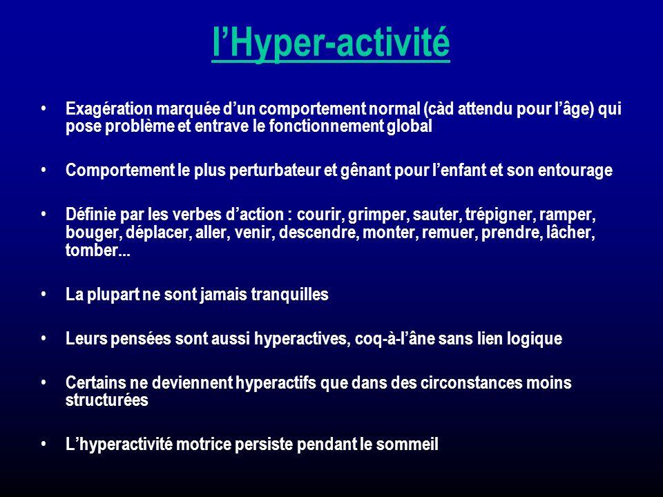 lHyper-activité Exagération marquée dun comportement normal (càd attendu pour lâge) qui pose problème et entrave le fonctionnement global Comportement
