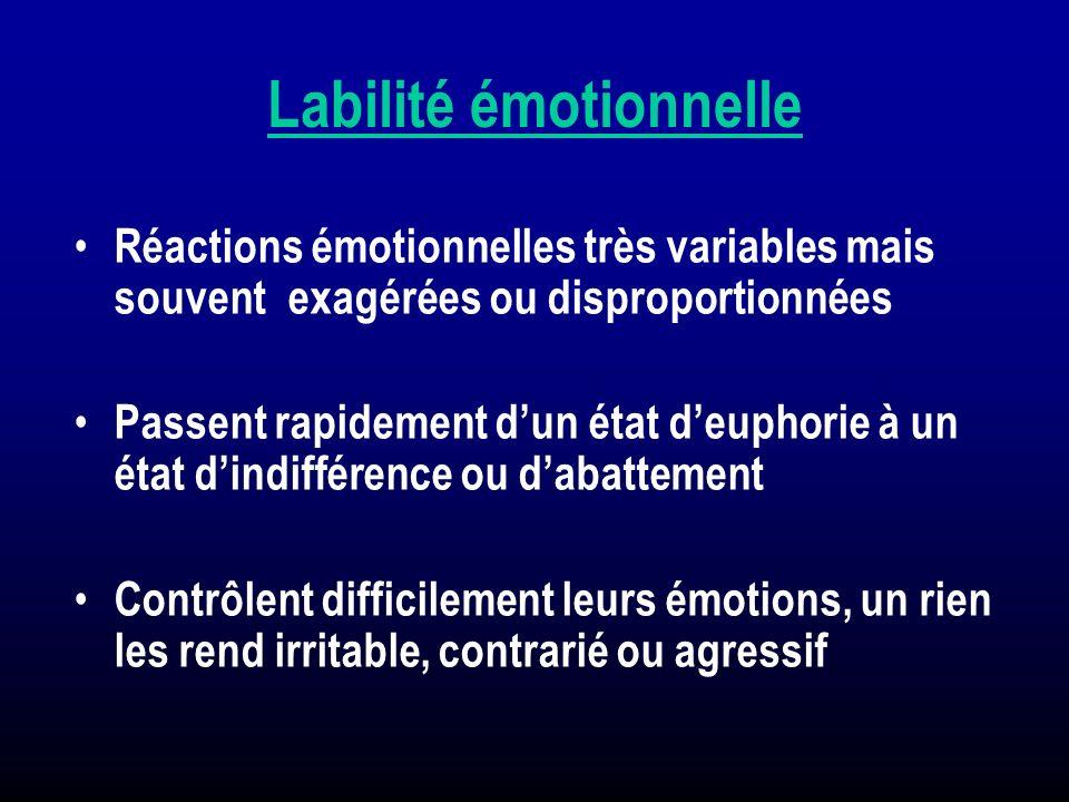 Labilité émotionnelle Réactions émotionnelles très variables mais souvent exagérées ou disproportionnées Passent rapidement dun état deuphorie à un ét