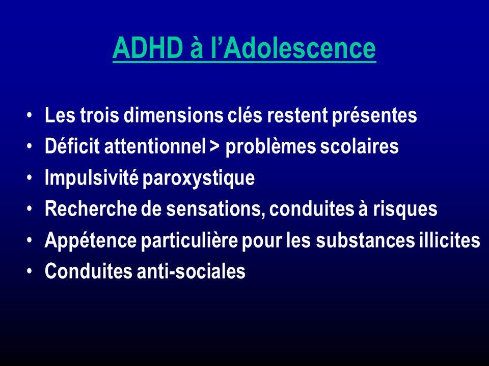 ADHD à lAdolescence Les trois dimensions clés restent présentes Déficit attentionnel > problèmes scolaires Impulsivité paroxystique Recherche de sensa