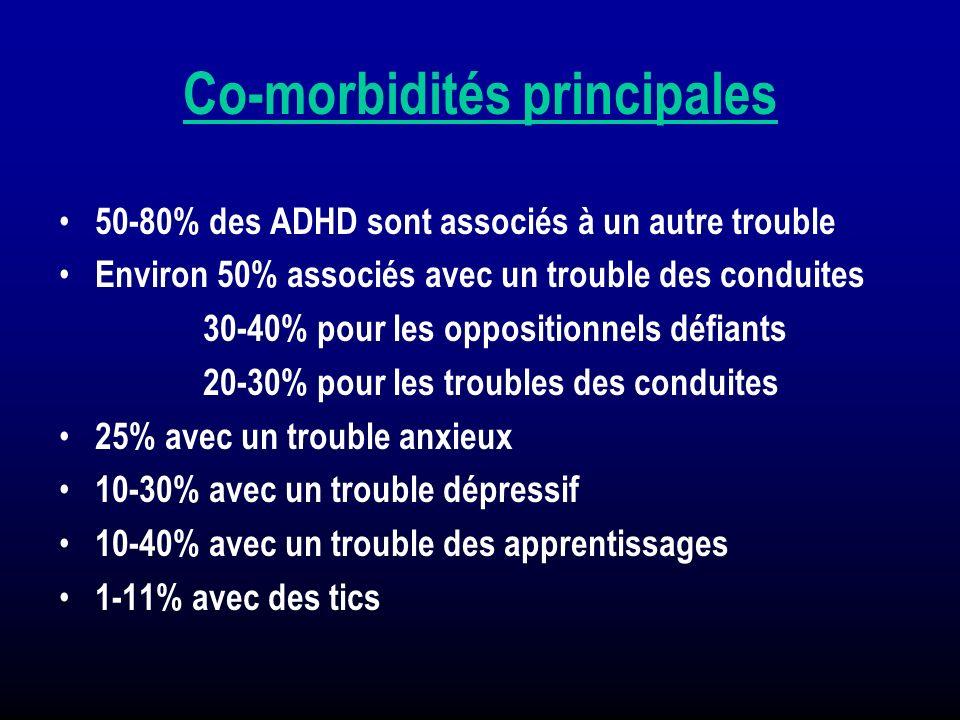 Co-morbidités principales 50-80% des ADHD sont associés à un autre trouble Environ 50% associés avec un trouble des conduites 30-40% pour les oppositi