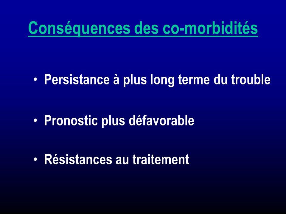 Conséquences des co-morbidités Persistance à plus long terme du trouble Pronostic plus défavorable Résistances au traitement