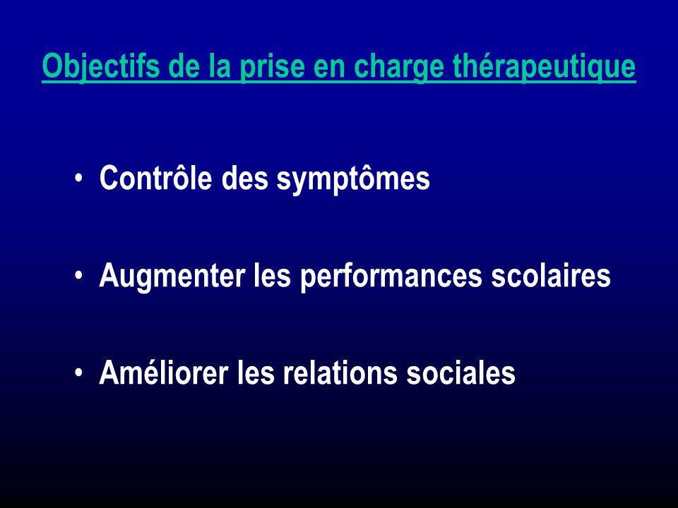 Objectifs de la prise en charge thérapeutique Contrôle des symptômes Augmenter les performances scolaires Améliorer les relations sociales