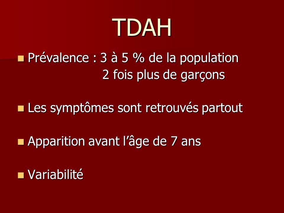 TDAH Prévalence : 3 à 5 % de la population Prévalence : 3 à 5 % de la population 2 fois plus de garçons Les symptômes sont retrouvés partout Les sympt