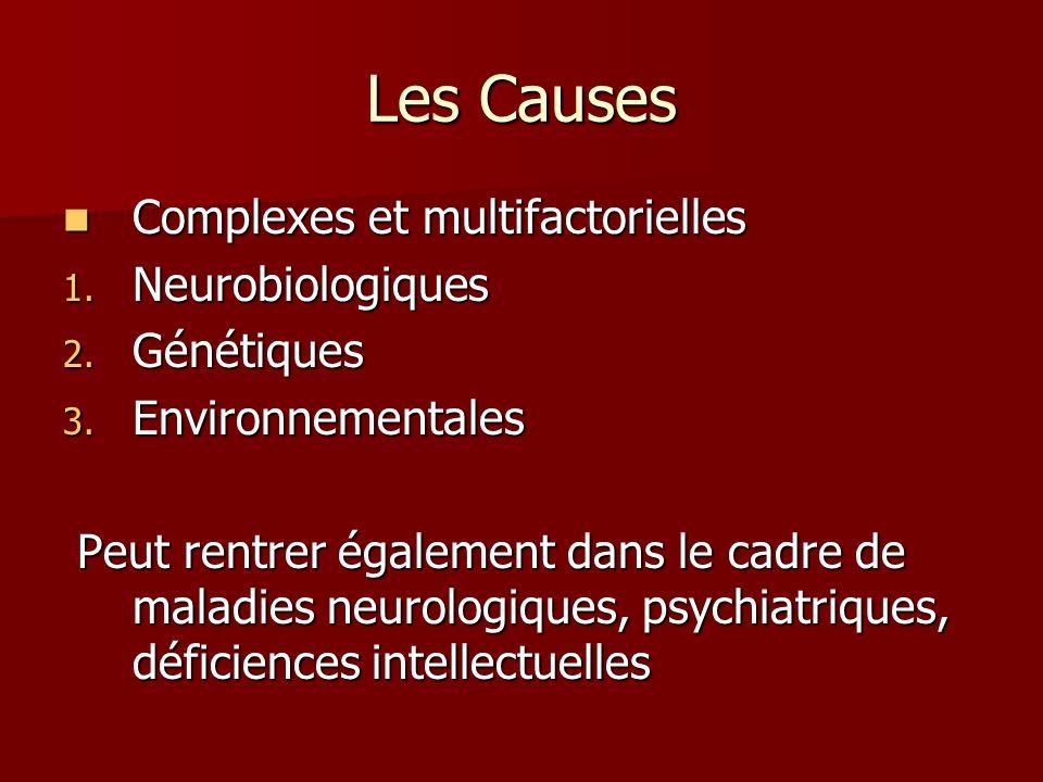 Les Causes Complexes et multifactorielles Complexes et multifactorielles 1. Neurobiologiques 2. Génétiques 3. Environnementales Peut rentrer également