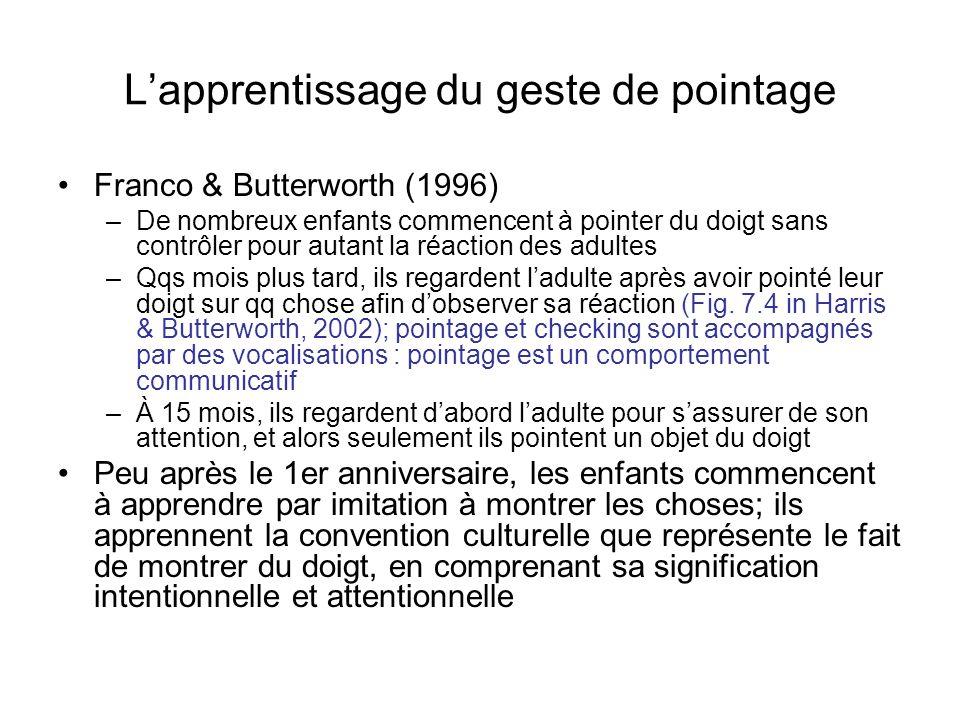 Lapprentissage du geste de pointage Franco & Butterworth (1996) –De nombreux enfants commencent à pointer du doigt sans contrôler pour autant la réact