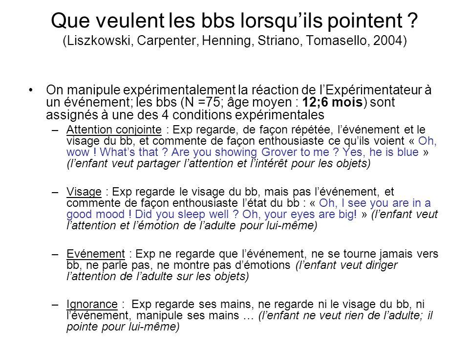 Que veulent les bbs lorsquils pointent ? (Liszkowski, Carpenter, Henning, Striano, Tomasello, 2004) On manipule expérimentalement la réaction de lExpé