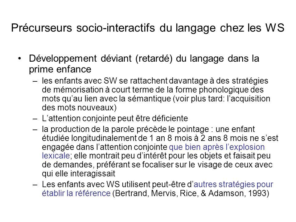 Précurseurs socio-interactifs du langage chez les WS Développement déviant (retardé) du langage dans la prime enfance –les enfants avec SW se rattache