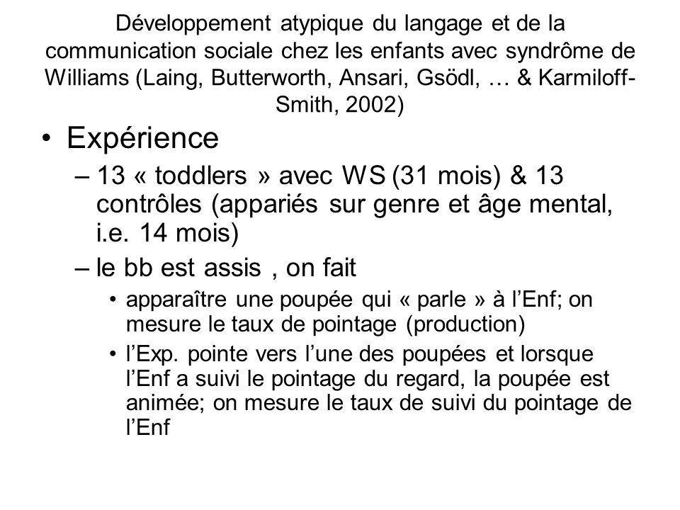 Développement atypique du langage et de la communication sociale chez les enfants avec syndrôme de Williams (Laing, Butterworth, Ansari, Gsödl, … & Ka