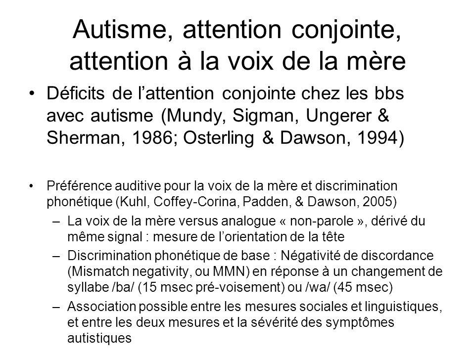 Autisme, attention conjointe, attention à la voix de la mère Déficits de lattention conjointe chez les bbs avec autisme (Mundy, Sigman, Ungerer & Sher