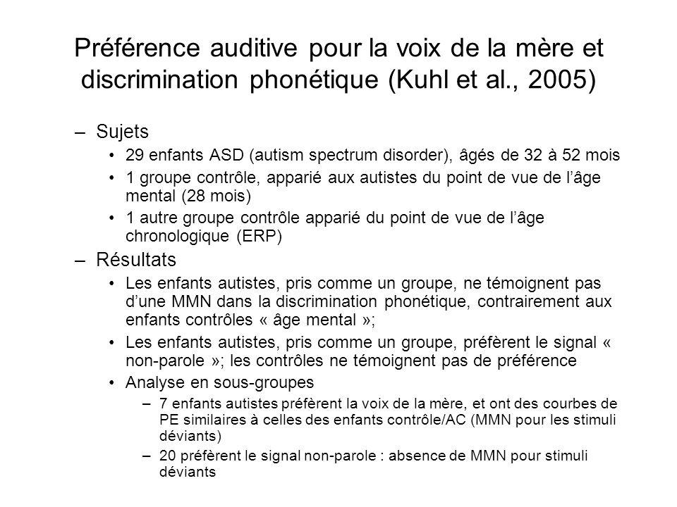 Préférence auditive pour la voix de la mère et discrimination phonétique (Kuhl et al., 2005) –Sujets 29 enfants ASD (autism spectrum disorder), âgés d