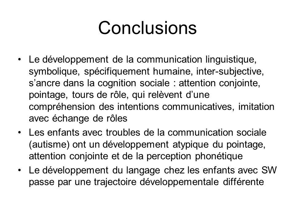 Conclusions Le développement de la communication linguistique, symbolique, spécifiquement humaine, inter-subjective, sancre dans la cognition sociale